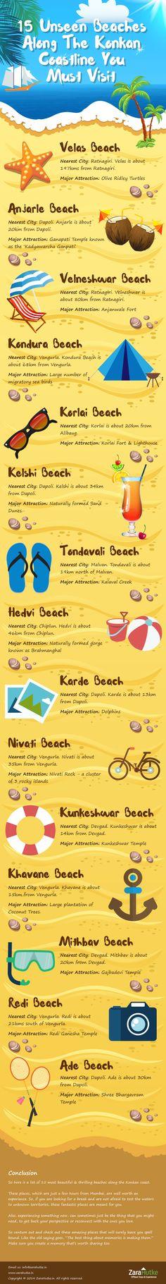 Romantic Beach Getaways around Mumbai