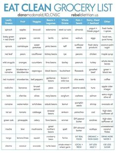 Clean eating shopping list by MzMely
