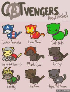 Funny Avengers Gif - Meme Center