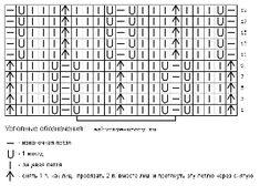 Простой ажур 11 схема вязания 21x10
