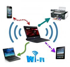 Turn your Laptop into virtual Wi-Fi Hotspot  Before knowing about the trick to make laptop wifi hotspot or turning your computer in to a Wifi Hotspots i.e making your Laptops into virtual Wi-Fi Hotspot, we should know about Wi-Fi. Also it is necessary to know about how Wi-Fi works exactly & What is WiFi Hotspots. So here we are providing you with all the necessary information about what is Wi-Fi and how does this technique works & how can we make a hotspot.   What is Wi-Fi & Wi-Fi Hotspot? A…