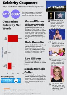 Celebrity Couponers  Infographic   infographic  infographics  socialmedia   techinfo Marketing Software 62ff0ae4a