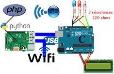 Cpcdos, Raspberry Pi, Arduino