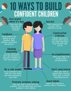6 steps on how to praise your child. Gentle Parenting, Kids And Parenting, Parenting Hacks, Mental Health And Wellbeing, Kids Mental Health, Children Health, Kids Behavior, Child Behaviour, Behavior Charts