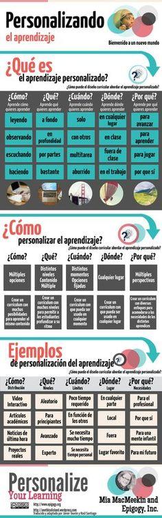El Aprendizaje Personalizado ¿Qué es? | El Flipped Classroom | Educación a Distancia (EaD) | Scoop.it