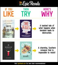 If you liked We Were Liars, try The Fixes by Owen Matthews Here's why: Just like We Were Liars, The Fixes offers its reader a sophisticated suspense novel. Ya Books, I Love Books, Book Club Books, Good Books, Books To Read, Book Suggestions, Book Recommendations, Book Memes, Book Quotes