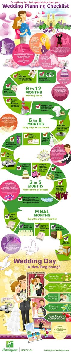 Wedding Planning Check List. #WeddingPlanning #weddingplanninginfographic #weddinginfographic