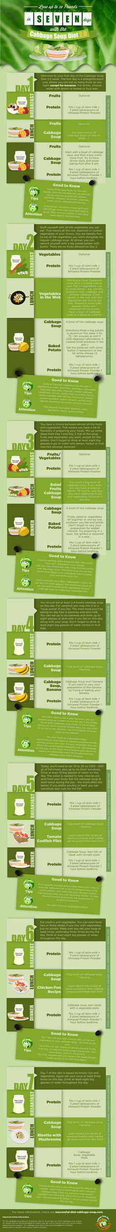 7 day cabbage soup diet 2.0 Infographic: Source: http://www.successful-diet-cabbage-soup.com/free-infographic-cabbage-soup-diet.html