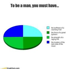 To be a man...  sooo funny :)