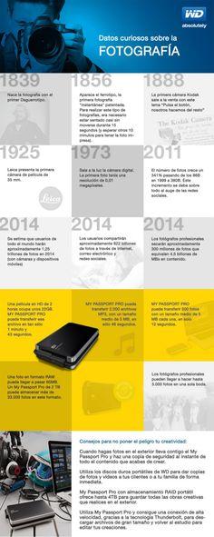 #Infografia - Datos curiosos sobre la #FOTOGRAFIA vía  @Alfredo Vela