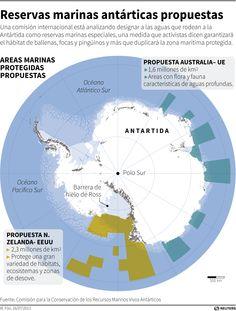 Reservas marinas antárticas propuestas