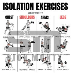 🏋🏻Compound vs 💪🏻Isolation Exercises by (Swipe Left) - ▪️Compound exercises targets and utilizes multiple major muscle groups and… Weight Training Workouts, Easy Workouts, At Home Workouts, Bicep And Tricep Workout, Dumbbell Workout, Calisthenics Workout, Workout Exercises, Workout Ideas, Biceps