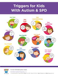 SPD triggers Repinned by Apraxia Kids Learning. Come join us on Facebook at Apraxia Kids Learning Activities and Support- Parent Led Group