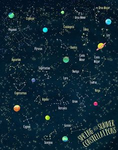 Summer Constellation Map painting this in my room:
