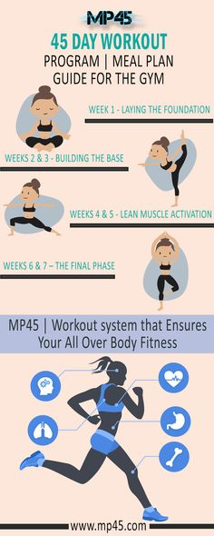 MP45 is a 45 day gym based workout that conditions you to build muscle and become as lean or big as you want.
