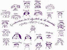 LA CAMISETA DE LA GRADUACIÓN Word Search, Diagram, T Shirt, Sixth Grade, Parenting Tips, Activities, The Moon