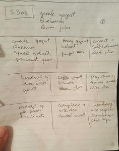 Yogurt breakfast recipes Yogurt Breakfast, Breakfast Recipes