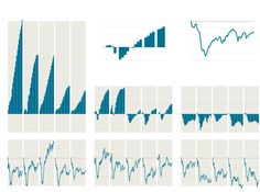 Brilliant visualization of economic prospects since 2008, and the mismatch with stock markets...