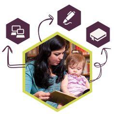 Beyond the Classroom: Alternative Careers for Teachers - blog article #education #ece #careers