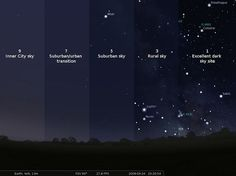 Light pollution and the end of the dark nights... this makes me want to move to the middle of nowhere!