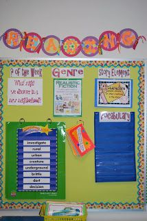 reading bulletin board with: question(?) of the week, genre, story element, vocabulary, amazing words