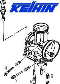 harley davidson HD H D carburetor keihin cv cvk