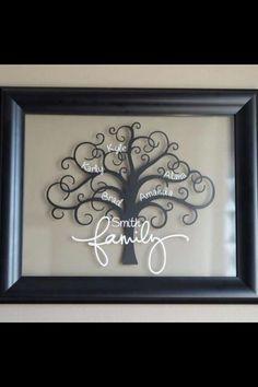 Shadow box Family tree of life