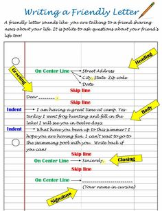 10 Best Letter Writing Template Images Handwriting Ideas Teaching