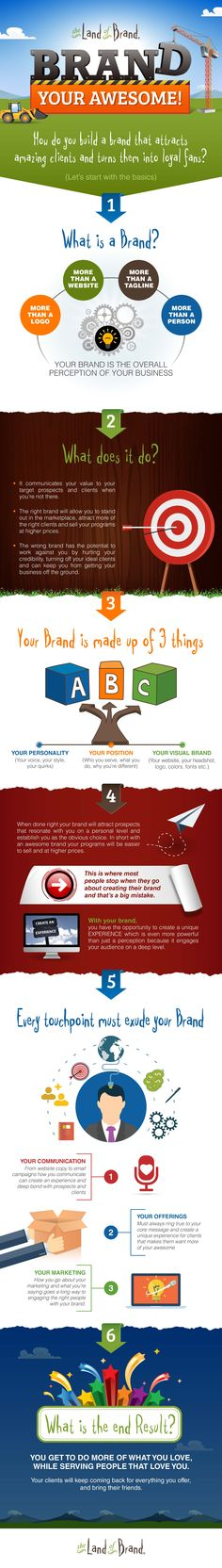 This infographic educates you how you can create a brand that attracts a huge number of customers and earns their loyalty in a short span of time. It starts with basics such as what is a brand, what it does, what it is made up of and how it can be made awesome. It also discusses how your communication, offerings, and marketing make a difference and what the result would be. #Brand #Infobrandz