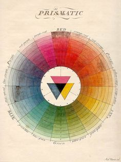Prismatic Color Wheel (Moses Harris, 1766)  Harris's chart was the first full-color circle. The 18 colors of his wheel were derived from what he then called the three 'primitive' colors: red, yellow and blue. At the center of the wheel, Harris showed that black is formed by the superimposition of these colors. Source: 100 Diagrams That Changed the World | Brain Pickings