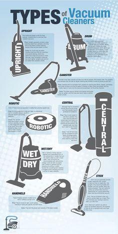 Http Vacuumcleaner Tradebanq Com Vacuum Cleaner Banq