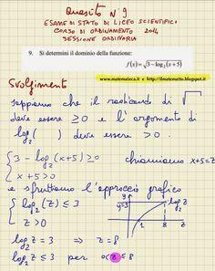 ANTEPRIMA DI UN ESERCIZIO SVOLTO DI MATEMATICA(ESAME DI STATO 2014_LICEO SCIENTIFICO)