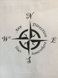 Tattoo I made I'm getting on my left forearm