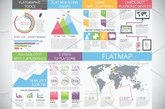 flat + infographics = flatgraphics by Infographic Template Shop on @creativemarket