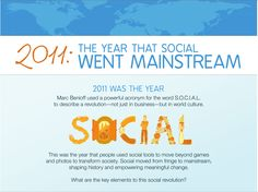2011: The year that social went mainstream http://slidesha.re/zm9zMH