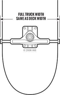 Skateboard trucks should match the size of your skateboard deck.