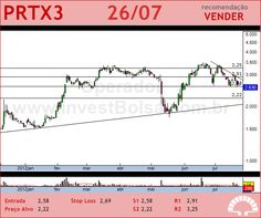 PORTX - PRTX3 - 26/07/2012 #PRTX3 #analises #bovespa