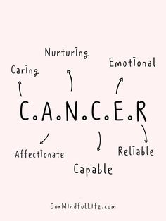 C.a.n.c.e.r: Caring. Affectionate. Nurturing. Capable. Emotional. Reliable - Funny and savage Cancerian quotes - ourmindfullife.com Zodiac Signs Chart, Zodiac Signs Astrology, Zodiac Sign Facts, Zodiac Quotes, Cancer Sayings, Cancer Quotes, Deep Quotes, Short Quotes, Cancer Personality Traits