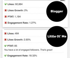 Blogger-engagement-rate