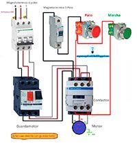 Electricistas de Lleida, Esquemas eléctricos: Arranque directo con guardamotor