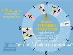 Air Show at Don Mueang Airport on 14 January 2017 Parking is available at the airport with a free shuttle service to the show