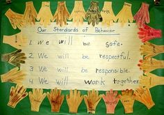 In this back to school bulletin board, students participate in constructing a class management bulletin board.