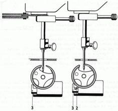 Nähmaschine_Pfaff _Einstellanleitung_-_Stichbildungswerkzeug