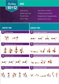 Bikini body guide - Kayla itsines