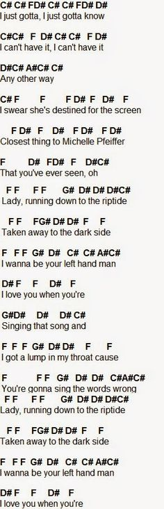 23 Best Chords Images On Pinterest Ph Letter And Letters