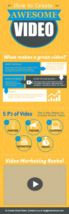 How to Create Awesome Video - from Lou Bortone. Courtesy of Val Spangler and kidknowleecomics.com