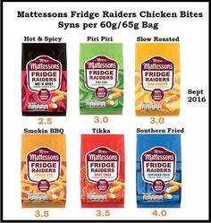 Slimming world mattesons syns Slimming World Treats, Slimming World Tips, Slimming World Recipes, Syn Free Food, Slimmimg World, Chicken Bites, Food Lists, Healthy Options, Pop Tarts
