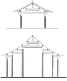 chinese timber frame architecture   Sections of traditional Chinese timber roofs, showing reverse assembly ...