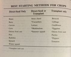 Best Starting Method for Crops, from Square Foot Gardening