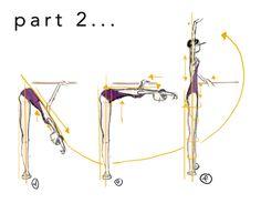 What is port de bras forward 3-6